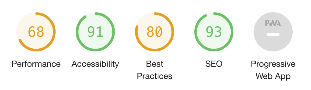 Lighthouse Scores der FDP Webseite mit 68 Performance, 91 Accessibility